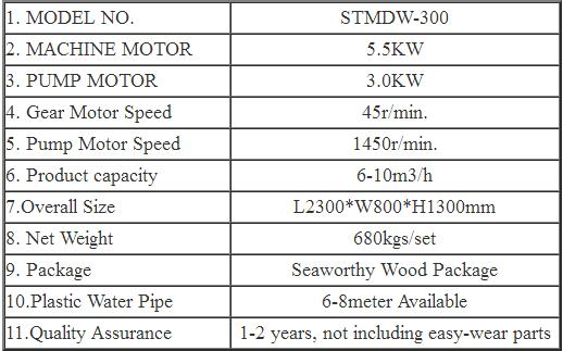 paremeter for dewatering machine.jpg